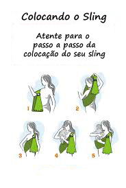 COMO COLOCAR O SLING